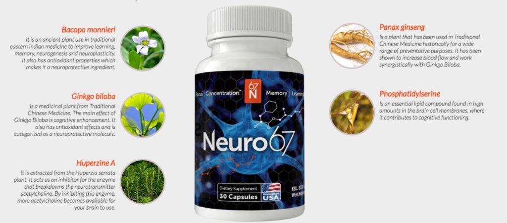 Neuro67 Review